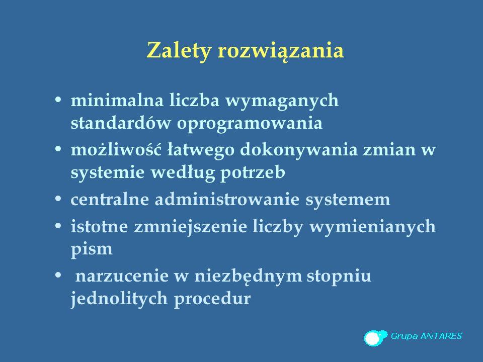 Widoczność danych Gmina MPS DPiS ROPS KRUS Gmina