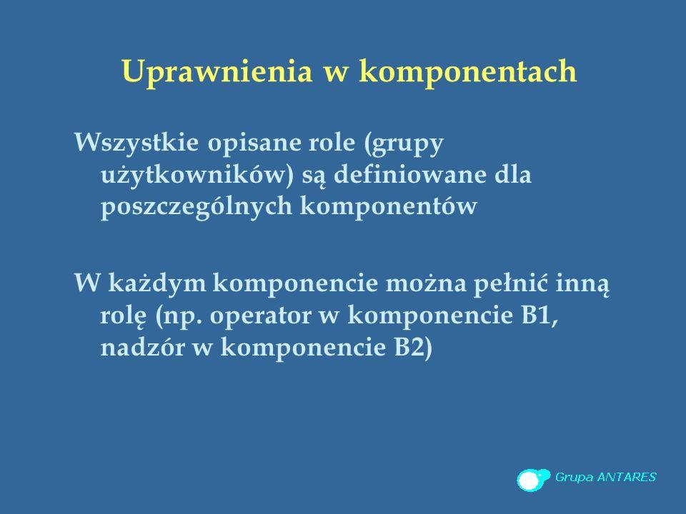 Uprawnienia w komponentach Wszystkie opisane role (grupy użytkowników) są definiowane dla poszczególnych komponentów W każdym komponencie można pełnić inną rolę (np.