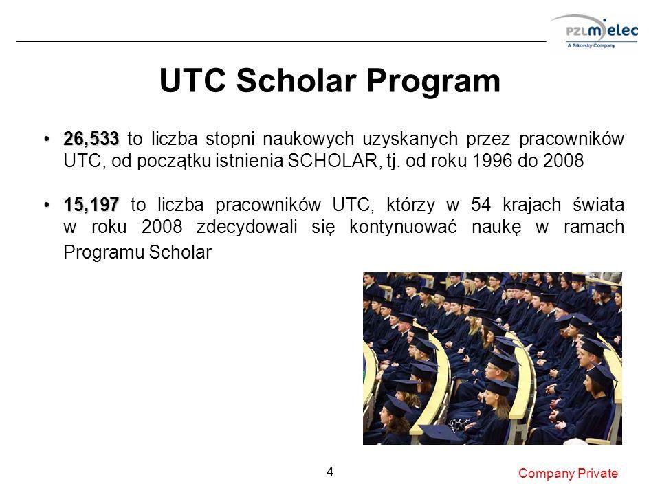 44 26,53326,533 to liczba stopni naukowych uzyskanych przez pracowników UTC, od początku istnienia SCHOLAR, tj. od roku 1996 do 2008 15,19715,197 to l