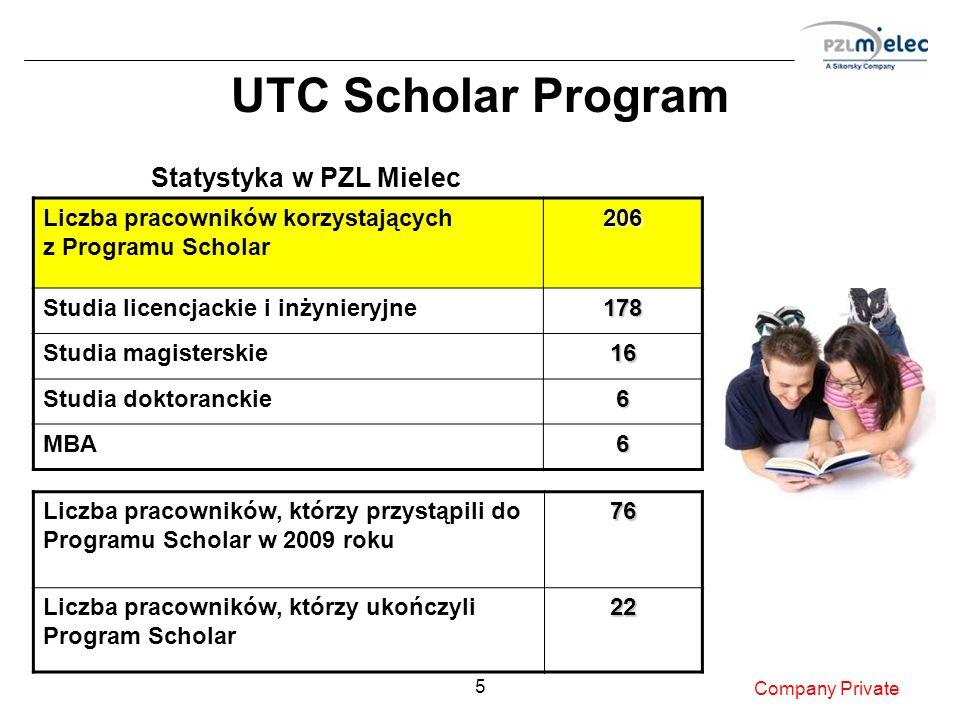 5 Liczba pracowników korzystających z Programu Scholar206 Studia licencjackie i inżynieryjne178 Studia magisterskie16 Studia doktoranckie6 MBA6 Liczba