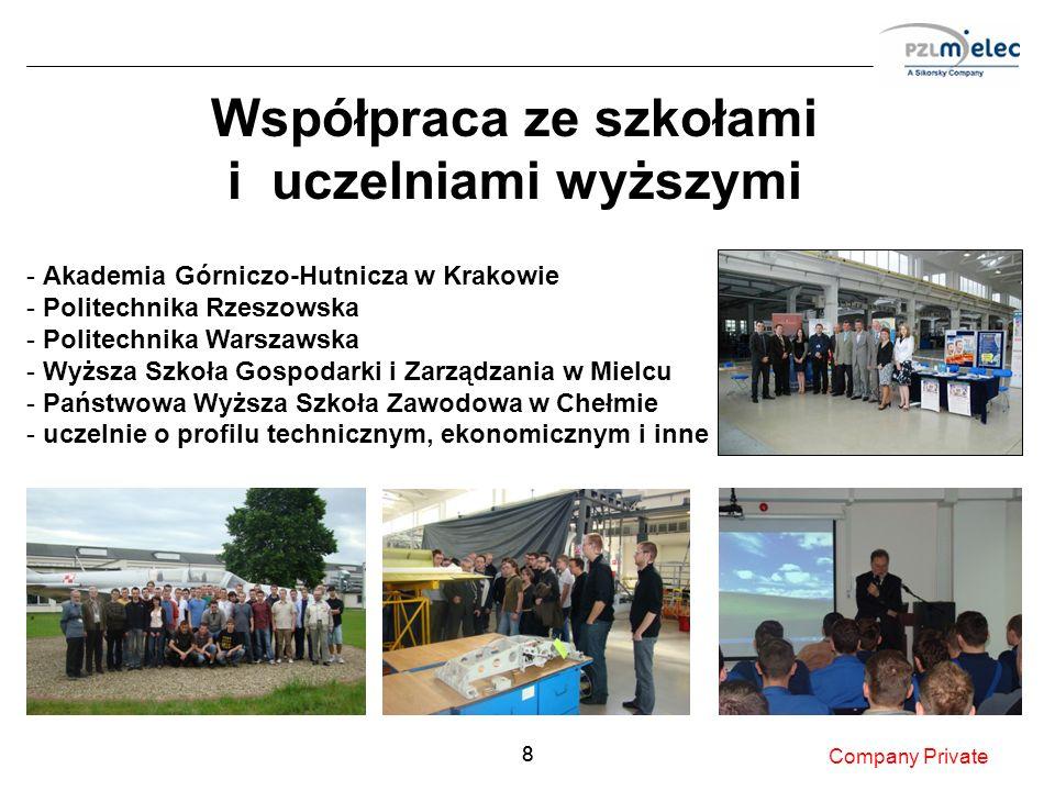 88 Współpraca ze szkołami i uczelniami wyższymi Company Private - Akademia Górniczo-Hutnicza w Krakowie - Politechnika Rzeszowska - Politechnika Warsz