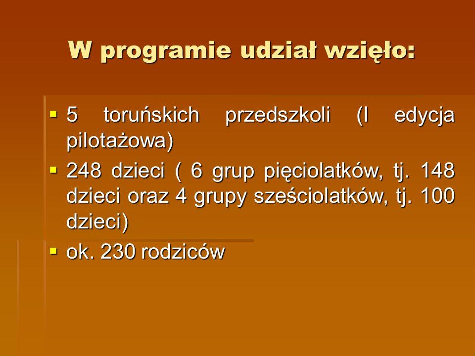 W programie udział wzięło: 5 toruńskich przedszkoli (I edycja pilotażowa) 5 toruńskich przedszkoli (I edycja pilotażowa) 248 dzieci ( 6 grup pięciolatków, tj.