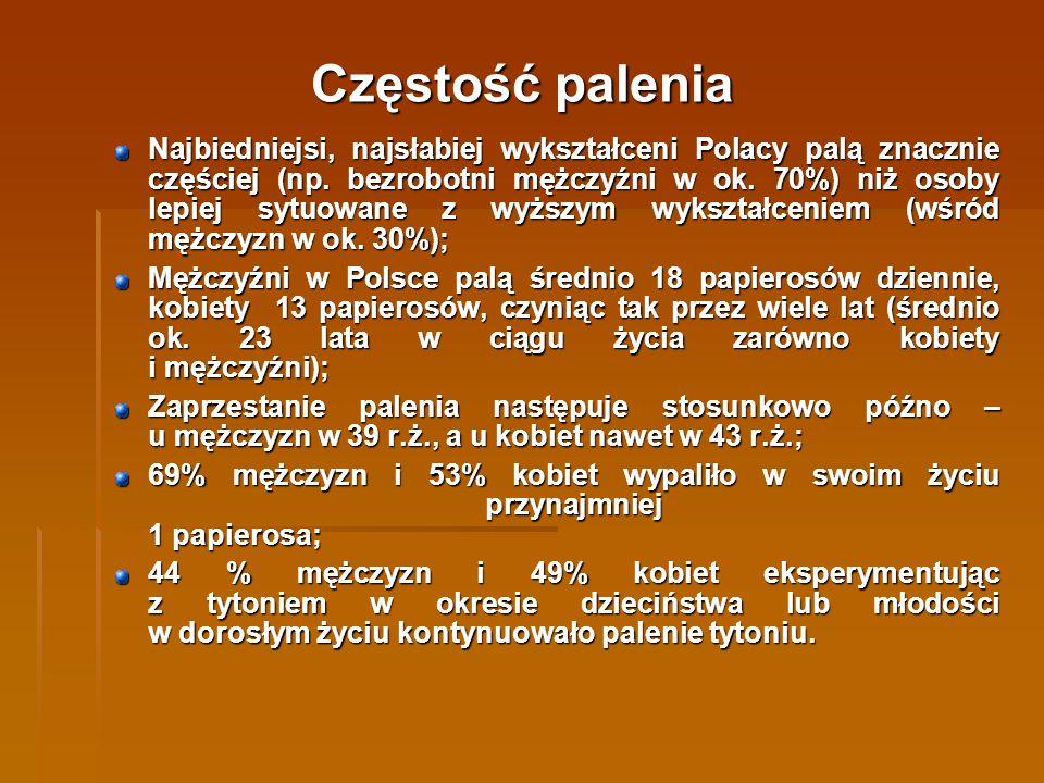 Częstość palenia Najbiedniejsi, najsłabiej wykształceni Polacy palą znacznie częściej (np.