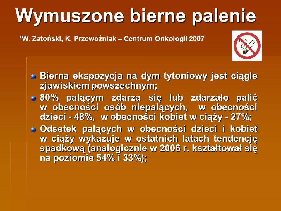 Wymuszone bierne palenie Bierna ekspozycja na dym tytoniowy jest ciągle zjawiskiem powszechnym; 80% palącym zdarza się lub zdarzało palić w obecności osób niepalących, w obecności dzieci - 48%, w obecności kobiet w ciąży - 27%; Odsetek palących w obecności dzieci i kobiet w ciąży wykazuje w ostatnich latach tendencję spadkową (analogicznie w 2006 r.