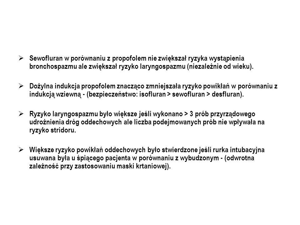 Sewofluran w porównaniu z propofolem nie zwiększał ryzyka wystąpienia bronchospazmu ale zwiększał ryzyko laryngospazmu (niezależnie od wieku).