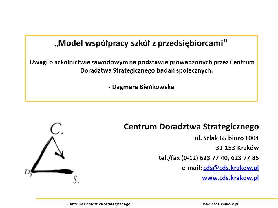 Centrum Doradztwa Strategicznego www.cds.krakow.pl Centrum Doradztwa Strategicznego (CDS) 1.Rynek pracy i edukacja (szkolnictwo zawodowe, kształcenie przez całe życie - LLL) – analizy, badania, strategie, narzędzia; 2.Planowanie i zarządzanie strategiczne dla instytucji publicznych; 3.Badania społeczne i ewaluacje; 4.Pozyskiwanie funduszy zewnętrznych wraz z opracowywaniem pełnej dokumentacji.