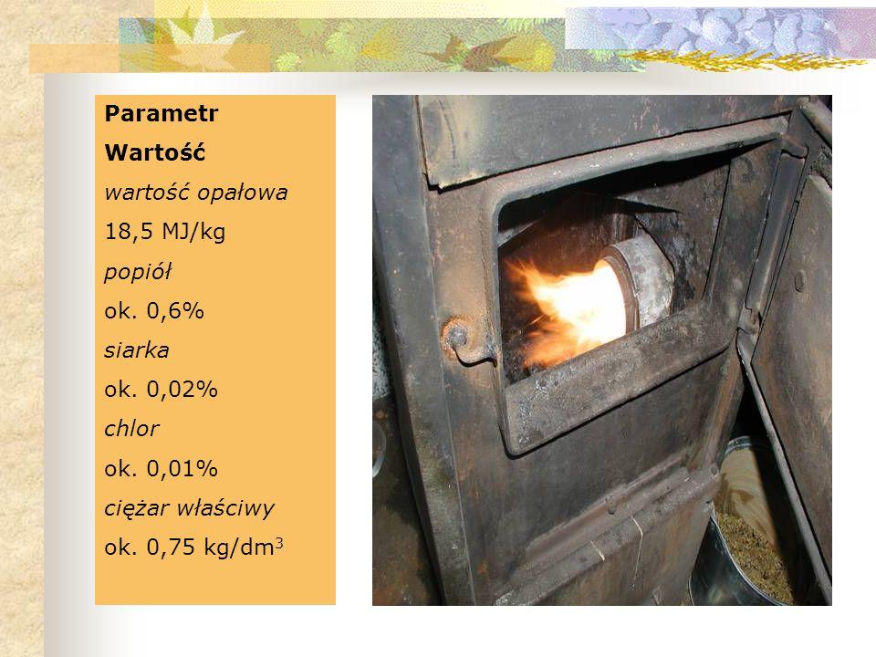 Parametr Wartość wartość opałowa 18,5 MJ/kg popiół ok.