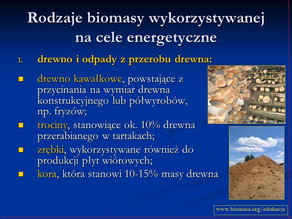 Rodzaje biomasy wykorzystywanej na cele energetyczne 1. drewno i odpady z przerobu drewna: drewno kawałkowe, powstające z przycinania na wymiar drewna