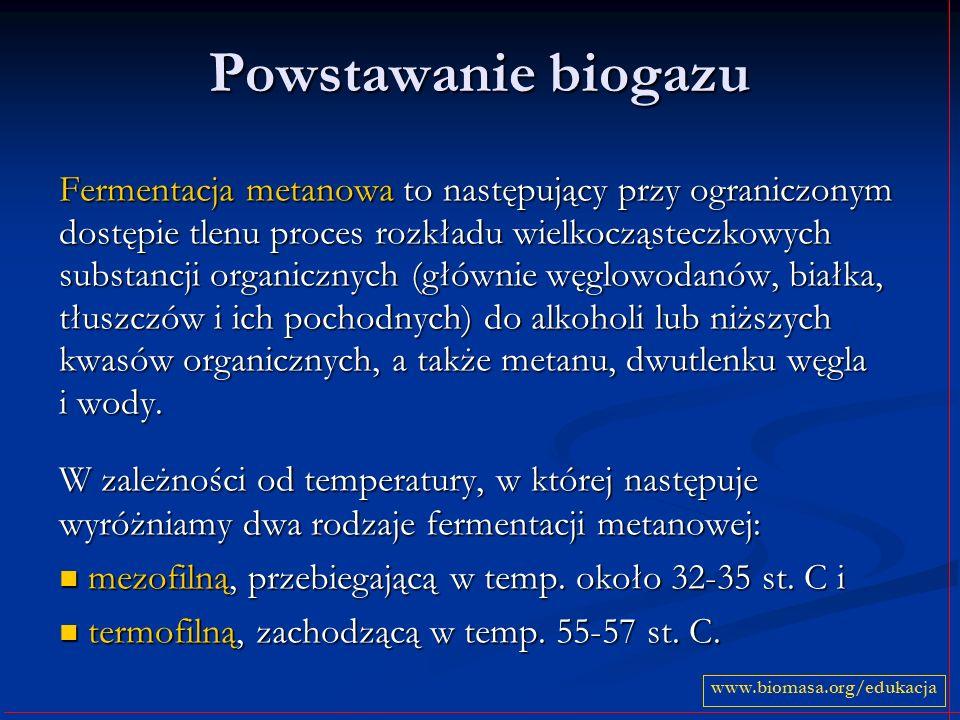Powstawanie biogazu Fermentacja metanowa to następujący przy ograniczonym dostępie tlenu proces rozkładu wielkocząsteczkowych substancji organicznych (głównie węglowodanów, białka, tłuszczów i ich pochodnych) do alkoholi lub niższych kwasów organicznych, a także metanu, dwutlenku węgla i wody.