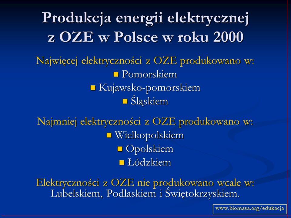 Produkcja energii elektrycznej z OZE w Polsce w roku 2000 Najwięcej elektryczności z OZE produkowano w: Pomorskiem Pomorskiem Kujawsko-pomorskiem Kuja