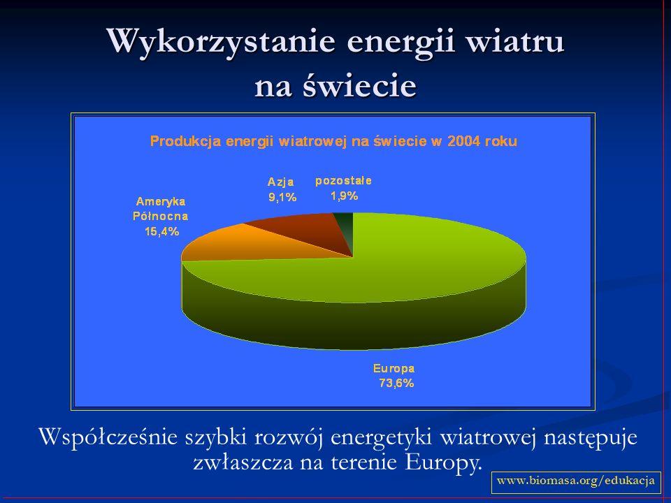 Wykorzystanie energii wiatru na świecie Współcześnie szybki rozwój energetyki wiatrowej następuje zwłaszcza na terenie Europy. www.biomasa.org/edukacj