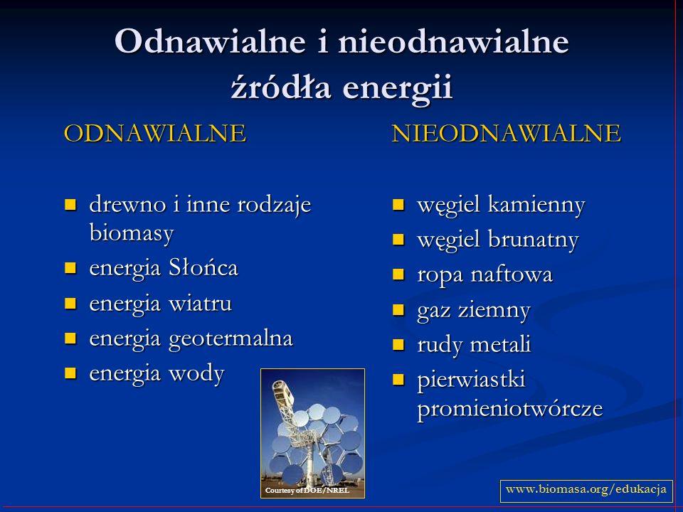 Odnawialne i nieodnawialne źródła energii ODNAWIALNE drewno i inne rodzaje biomasy drewno i inne rodzaje biomasy energia Słońca energia Słońca energia