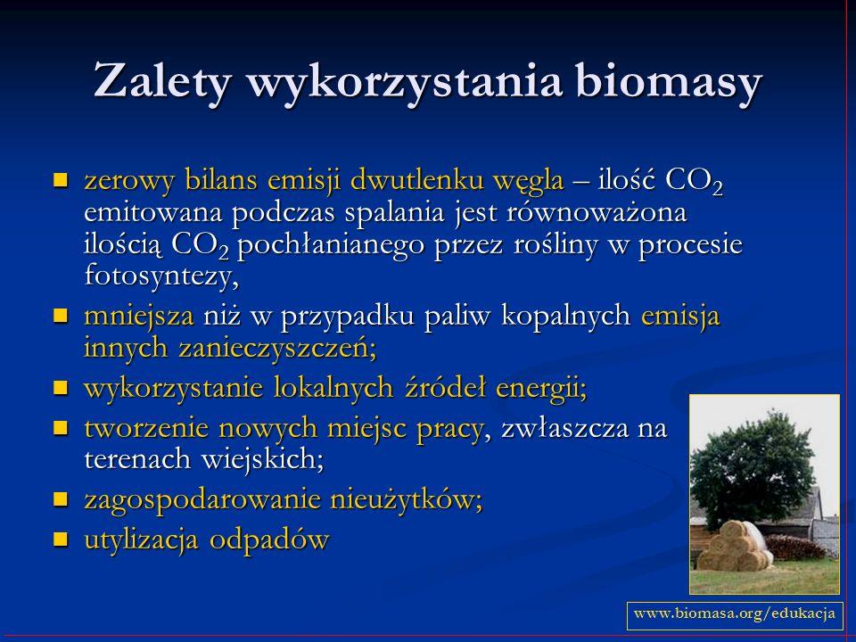 Zalety wykorzystania biomasy zerowy bilans emisji dwutlenku węgla – ilość CO 2 emitowana podczas spalania jest równoważona ilością CO 2 pochłanianego