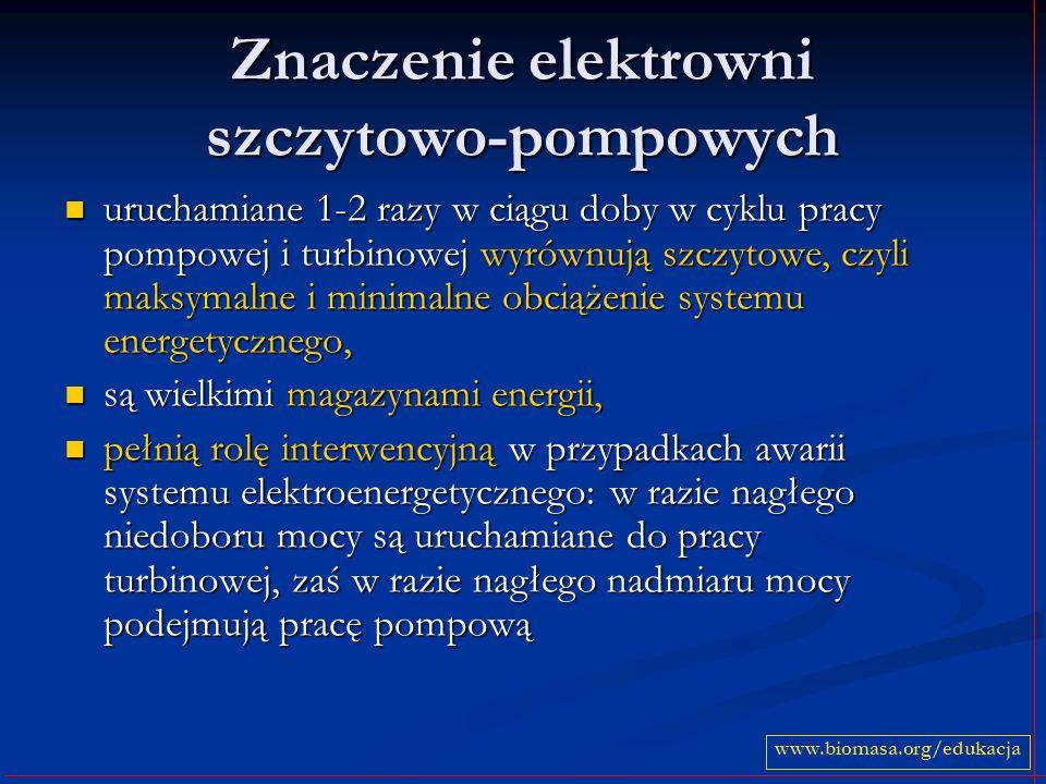 Znaczenie elektrowni szczytowo-pompowych uruchamiane 1-2 razy w ciągu doby w cyklu pracy pompowej i turbinowej wyrównują szczytowe, czyli maksymalne i