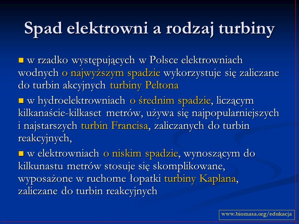 Spad elektrowni a rodzaj turbiny w rzadko występujących w Polsce elektrowniach wodnych o najwyższym spadzie wykorzystuje się zaliczane do turbin akcyj