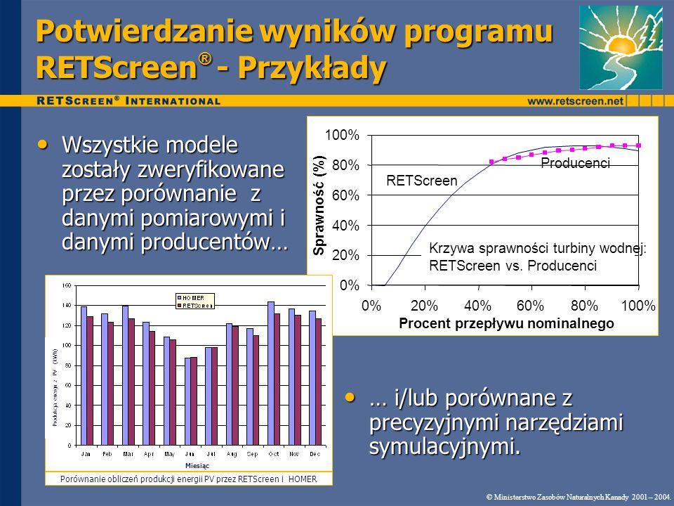 Potwierdzanie wyników programu RETScreen ® - Przykłady Wszystkie modele zostały zweryfikowane przez porównanie z danymi pomiarowymi i danymi producentów… Wszystkie modele zostały zweryfikowane przez porównanie z danymi pomiarowymi i danymi producentów… © Ministerstwo Zasobów Naturalnych Kanady 2001 – 2004.