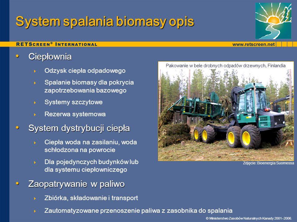 © Ministerstwo Zasobów Naturalnych Kanady 2001–2006. System spalania biomasy opis Ciepłownia Ciepłownia Odzysk ciepła odpadowego Spalanie biomasy dla