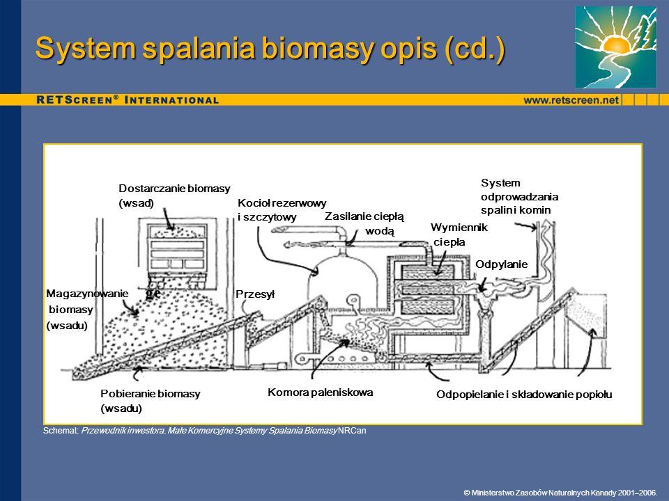 © Ministerstwo Zasobów Naturalnych Kanady 2001–2006. System spalania biomasy opis (cd.) Schemat: Przewodnik inwestora. Małe Komercyjne Systemy Spalani