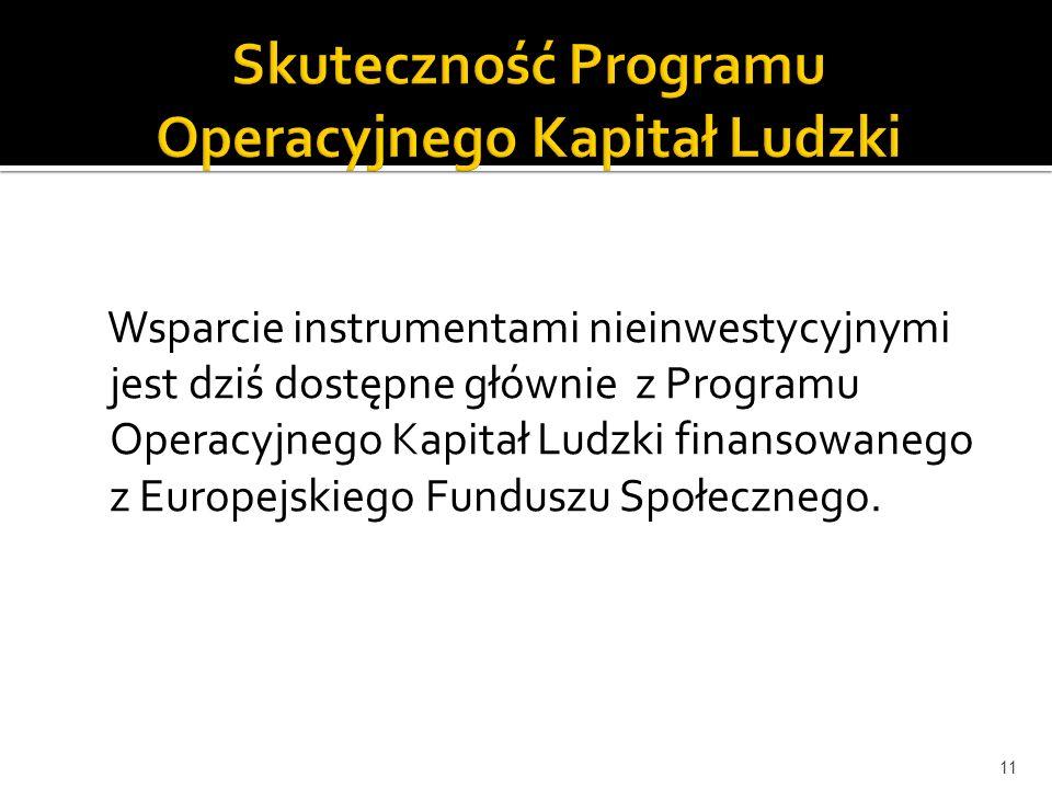 Wsparcie instrumentami nieinwestycyjnymi jest dziś dostępne głównie z Programu Operacyjnego Kapitał Ludzki finansowanego z Europejskiego Funduszu Społecznego.