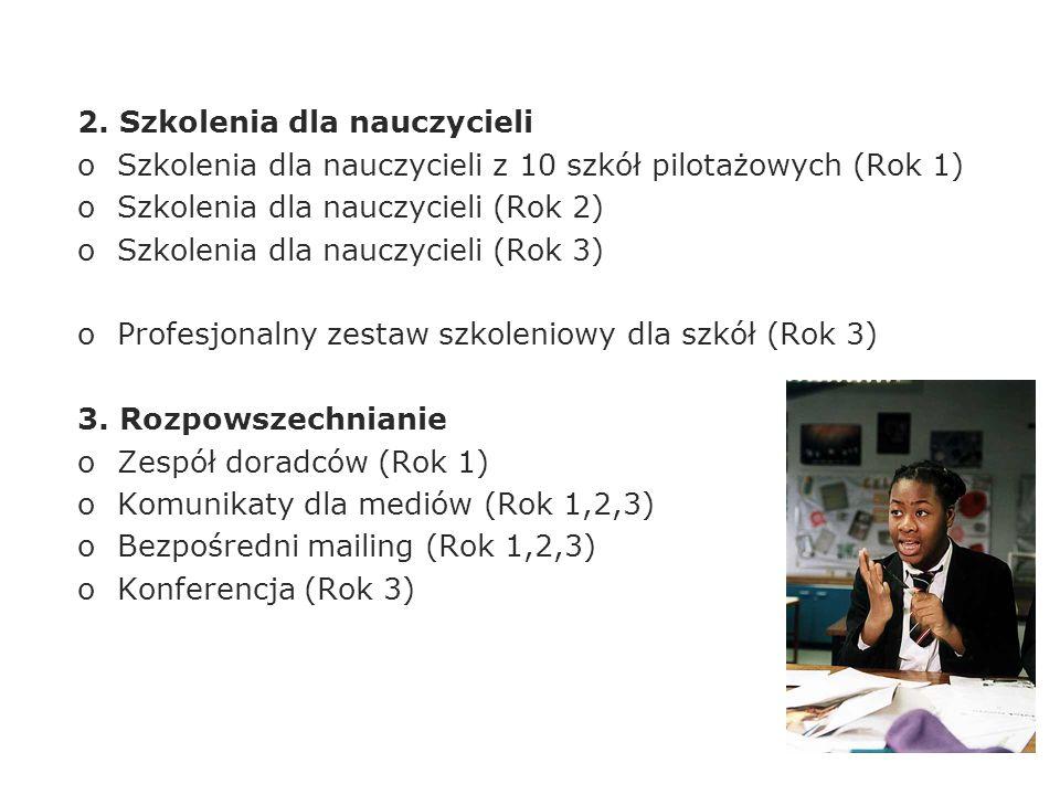 2. Szkolenia dla nauczycieli oSzkolenia dla nauczycieli z 10 szkół pilotażowych (Rok 1) oSzkolenia dla nauczycieli (Rok 2) oSzkolenia dla nauczycieli