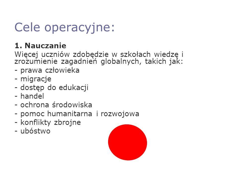 Cele operacyjne: 1.