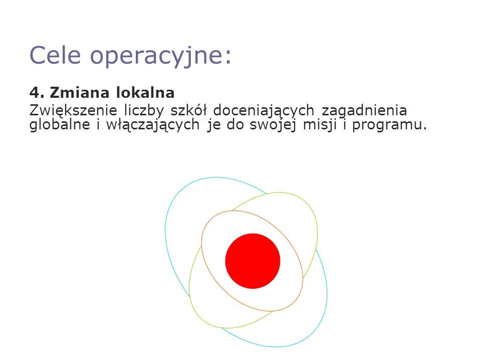 Cele operacyjne: 4.