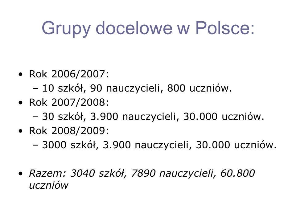 Grupy docelowe w Polsce: Rok 2006/2007: –10 szkół, 90 nauczycieli, 800 uczniów.