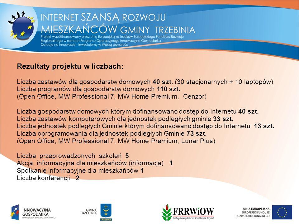 Rezultaty projektu w liczbach: Liczba zestawów dla gospodarstw domowych 40 szt.