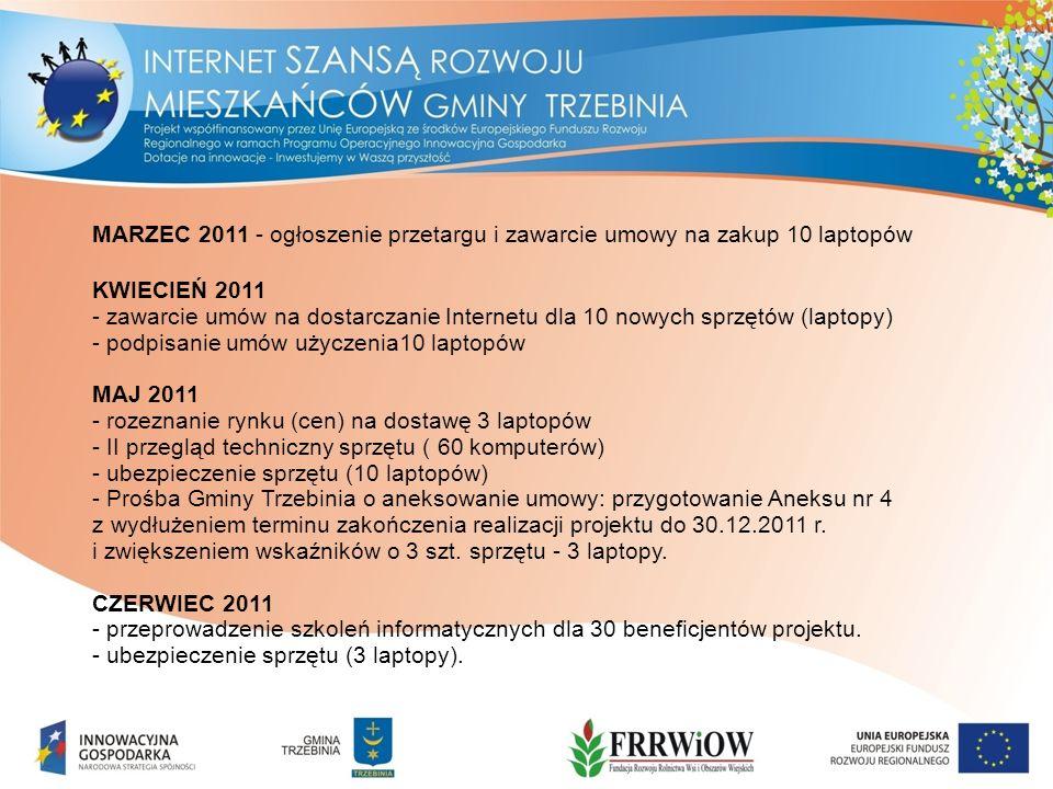 MARZEC 2011 - ogłoszenie przetargu i zawarcie umowy na zakup 10 laptopów KWIECIEŃ 2011 - zawarcie umów na dostarczanie Internetu dla 10 nowych sprzętów (laptopy) - podpisanie umów użyczenia10 laptopów MAJ 2011 - rozeznanie rynku (cen) na dostawę 3 laptopów - II przegląd techniczny sprzętu ( 60 komputerów) - ubezpieczenie sprzętu (10 laptopów) - Prośba Gminy Trzebinia o aneksowanie umowy: przygotowanie Aneksu nr 4 z wydłużeniem terminu zakończenia realizacji projektu do 30.12.2011 r.