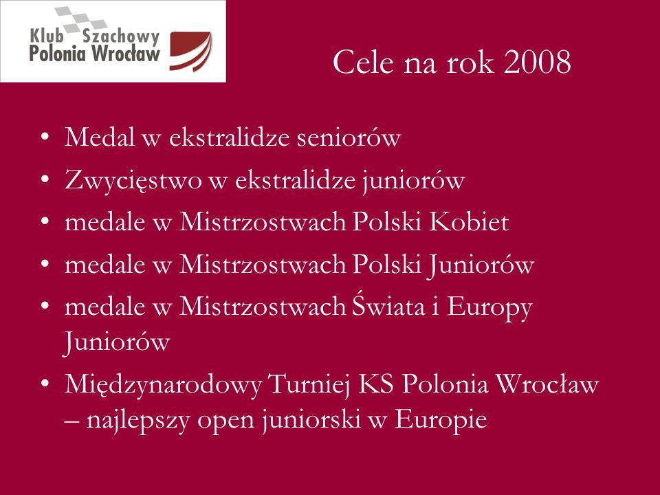 Cele na rok 2008 Medal w ekstralidze seniorów Zwycięstwo w ekstralidze juniorów medale w Mistrzostwach Polski Kobiet medale w Mistrzostwach Polski Jun