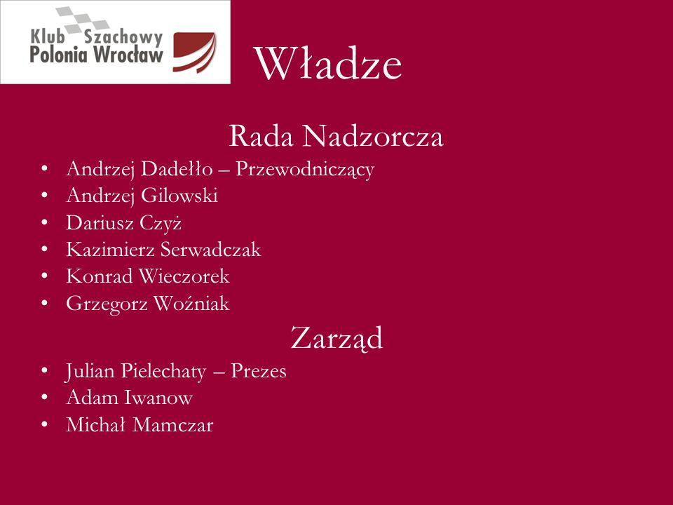 Sponsor Wrocławskiego Sportu Pan Andrzej Dadełło, Przewodniczący Rady Nadzorczej KS Polonia Wrocław, został uhonorowany przez Prezydenta Wrocławia, Pana Rafała Dutkiewicza tytułem Sponsora Wrocławskiego Sportu