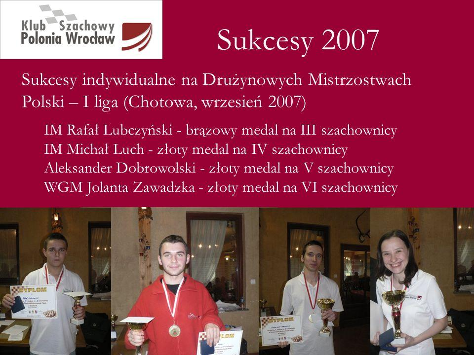 Sukcesy 2007 IM Rafał Lubczyński - brązowy medal na III szachownicy IM Michał Luch - złoty medal na IV szachownicy Aleksander Dobrowolski - złoty meda