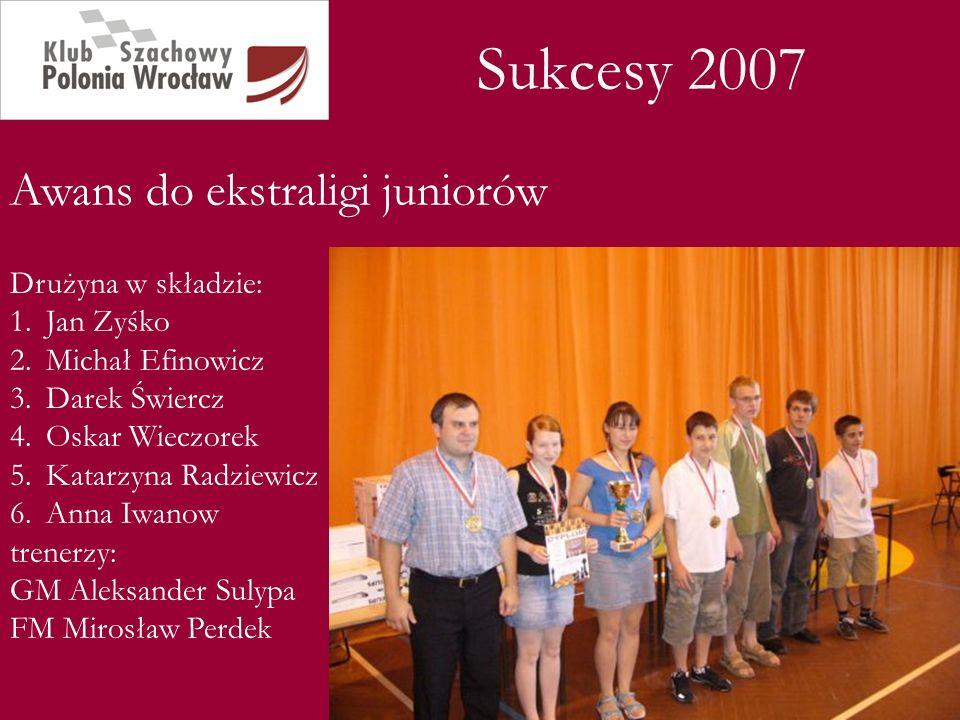 Sukcesy 2007 Awans do ekstraligi juniorów Drużyna w składzie: 1.Jan Zyśko 2.Michał Efinowicz 3.Darek Świercz 4.Oskar Wieczorek 5.Katarzyna Radziewicz