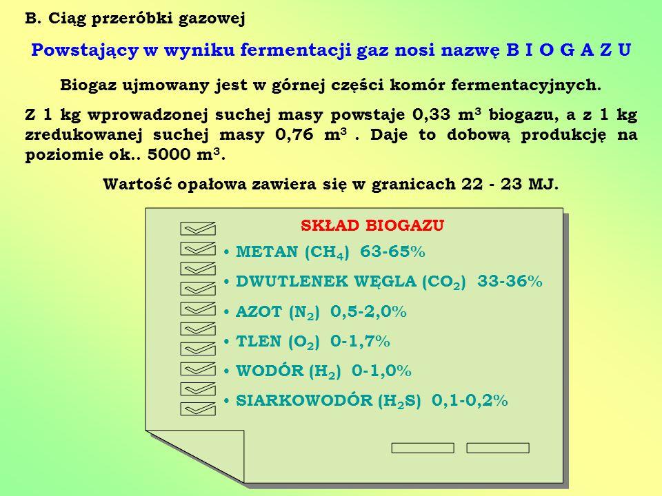B. Ciąg przeróbki gazowej Powstający w wyniku fermentacji gaz nosi nazwę B I O G A Z U Biogaz ujmowany jest w górnej części komór fermentacyjnych. Z 1