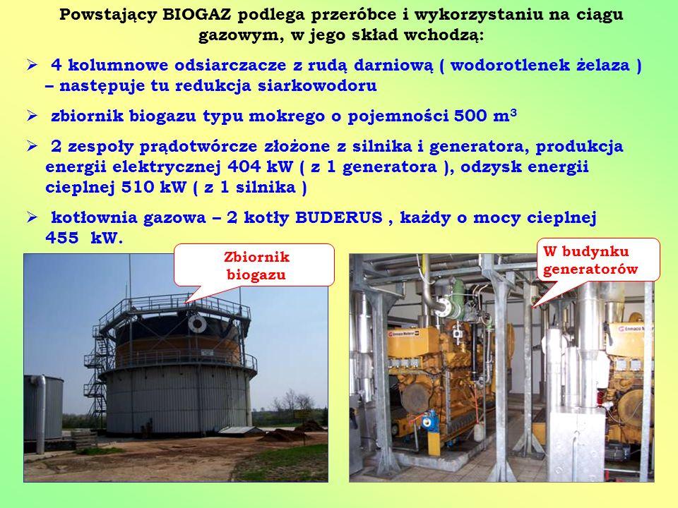 Powstający BIOGAZ podlega przeróbce i wykorzystaniu na ciągu gazowym, w jego skład wchodzą: 4 kolumnowe odsiarczacze z rudą darniową ( wodorotlenek że
