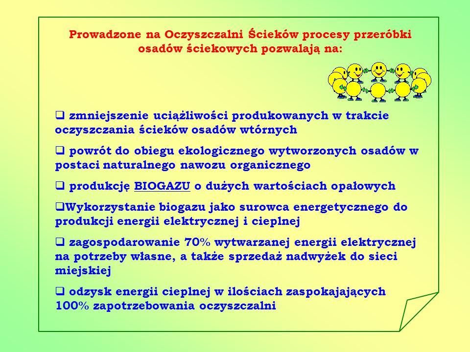 Prowadzone na Oczyszczalni Ścieków procesy przeróbki osadów ściekowych pozwalają na: zmniejszenie uciążliwości produkowanych w trakcie oczyszczania śc