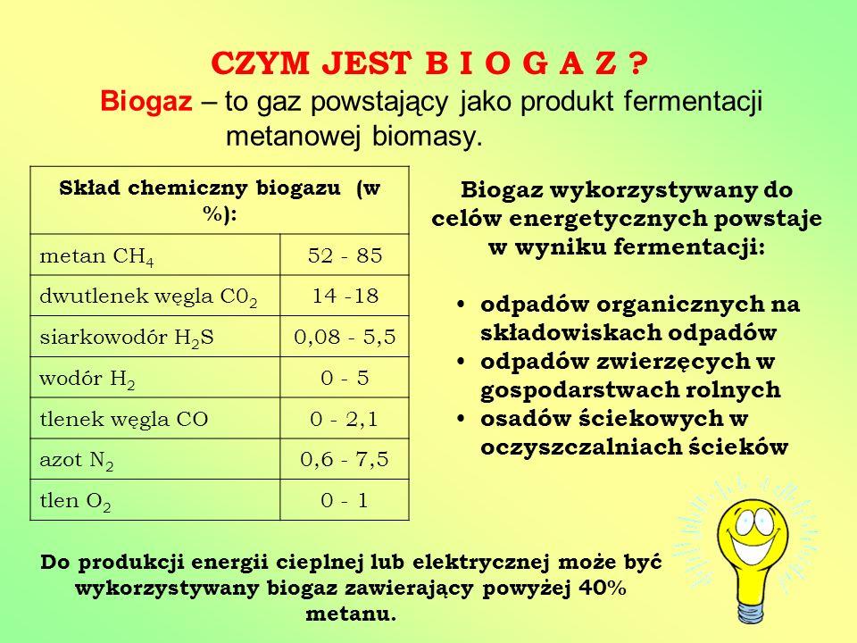 CZYM JEST B I O G A Z ? Biogaz – to gaz powstający jako produkt fermentacji metanowej biomasy. Skład chemiczny biogazu (w %): metan CH 4 52 - 85 dwutl