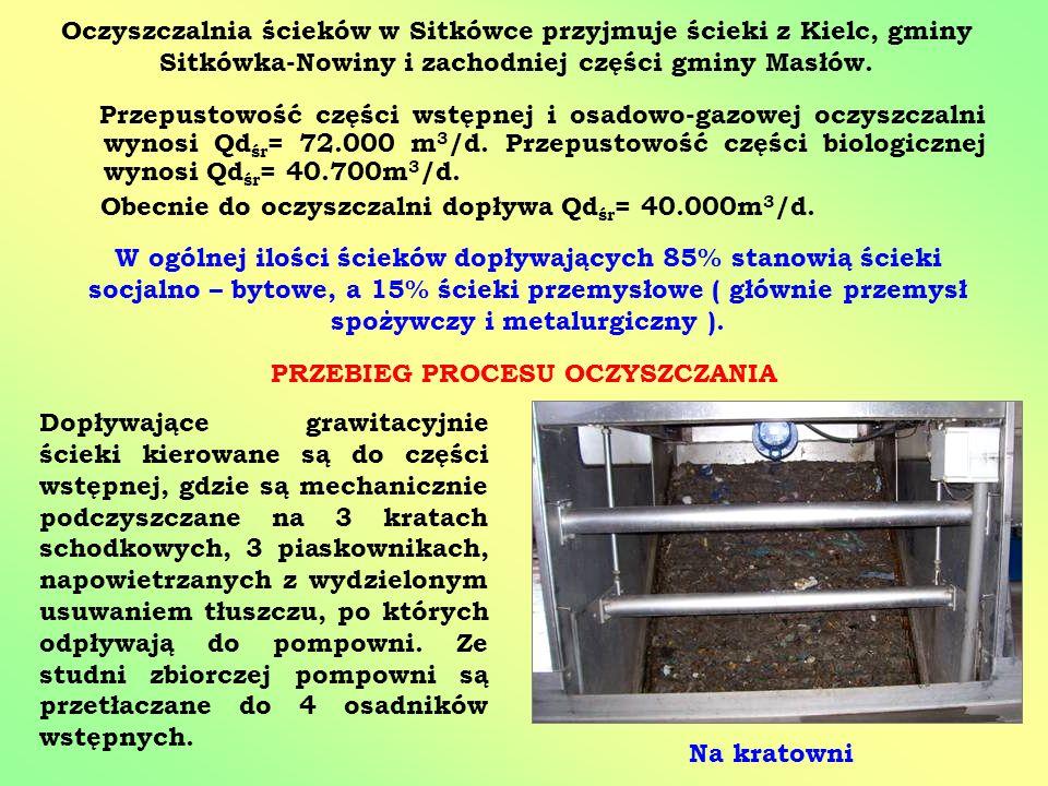 Oczyszczalnia ścieków w Sitkówce przyjmuje ścieki z Kielc, gminy Sitkówka-Nowiny i zachodniej części gminy Masłów. Przepustowość części wstępnej i osa