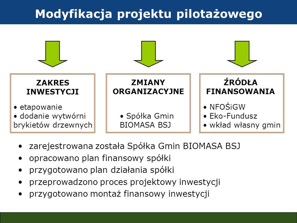 Modyfikacja projektu pilotażowego zarejestrowana została Spółka Gmin BIOMASA BSJ opracowano plan finansowy spółki przygotowano plan działania spółki p