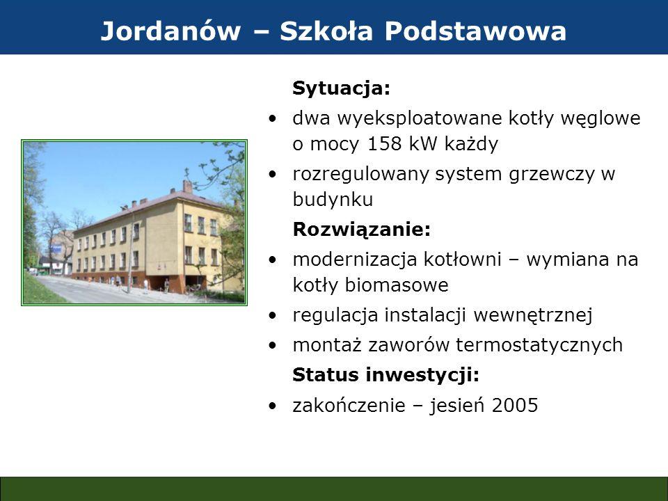 Jordanów – Szkoła Podstawowa Sytuacja: dwa wyeksploatowane kotły węglowe o mocy 158 kW każdy rozregulowany system grzewczy w budynku Rozwiązanie: mode