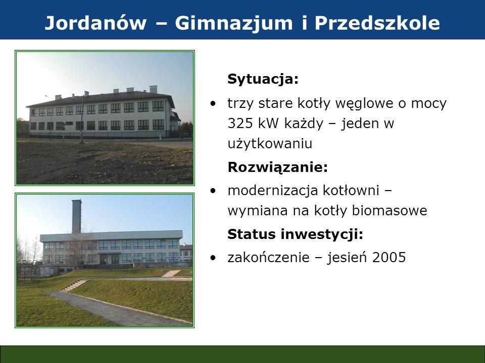 Jordanów – Gimnazjum i Przedszkole Sytuacja: trzy stare kotły węglowe o mocy 325 kW każdy – jeden w użytkowaniu Rozwiązanie: modernizacja kotłowni – w