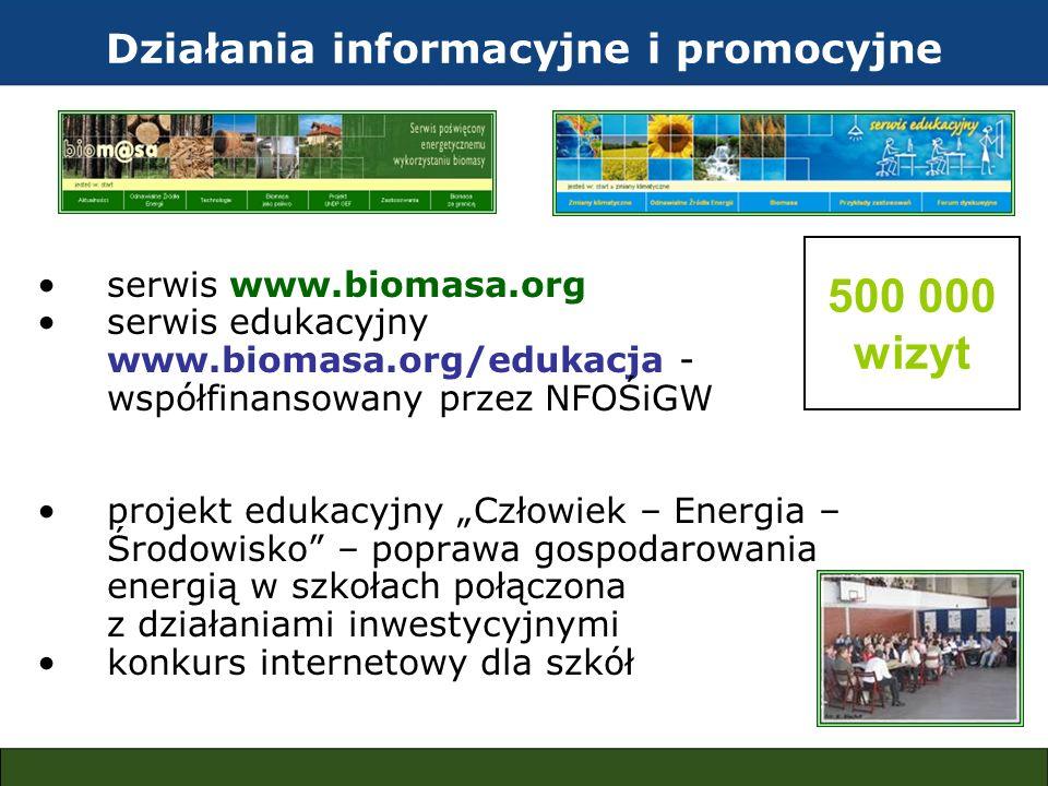 Działania informacyjne i promocyjne serwis www.biomasa.org serwis edukacyjny www.biomasa.org/edukacja - współfinansowany przez NFOŚiGW projekt edukacy