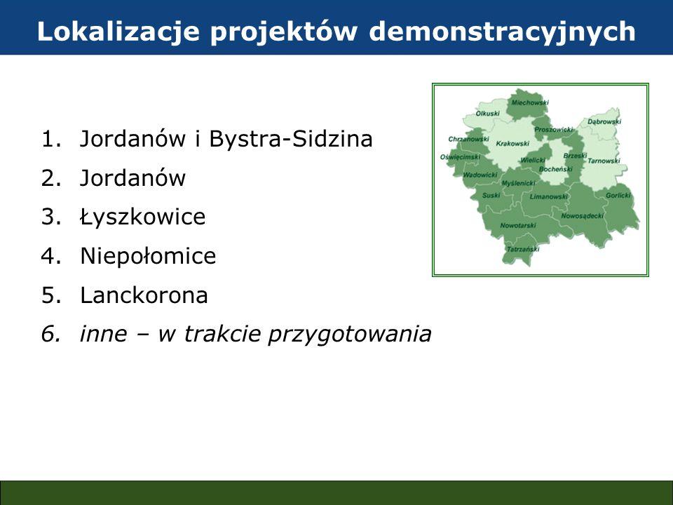 Lokalizacje projektów demonstracyjnych 1.Jordanów i Bystra-Sidzina 2.Jordanów 3.Łyszkowice 4.Niepołomice 5.Lanckorona 6.inne – w trakcie przygotowania