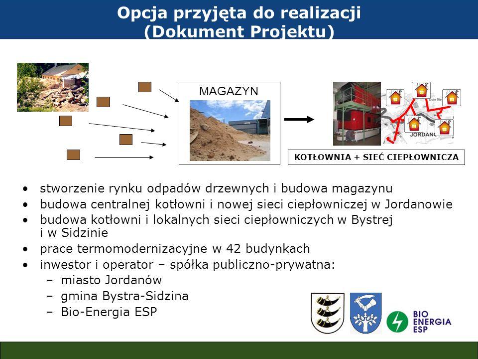 stworzenie rynku odpadów drzewnych i budowa magazynu budowa centralnej kotłowni i nowej sieci ciepłowniczej w Jordanowie budowa kotłowni i lokalnych s