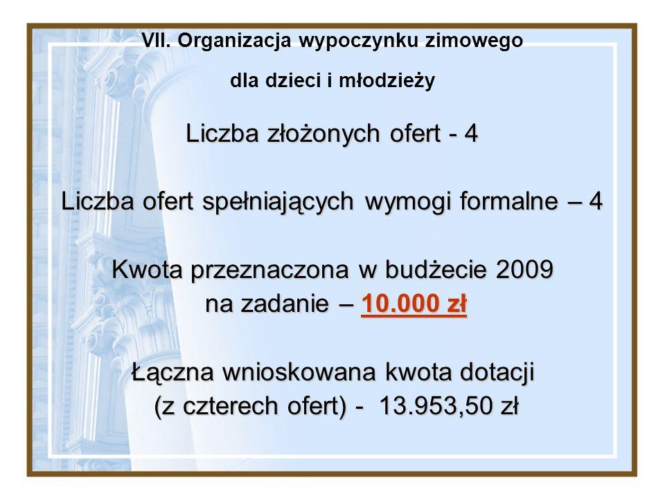 VII. Organizacja wypoczynku zimowego dla dzieci i młodzieży Liczba złożonych ofert - 4 Liczba ofert spełniających wymogi formalne – 4 Kwota przeznaczo