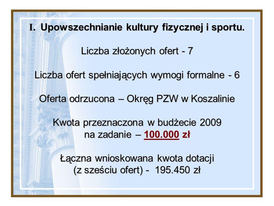 I. Upowszechnianie kultury fizycznej i sportu. Liczba złożonych ofert - 7 Liczba ofert spełniających wymogi formalne - 6 Oferta odrzucona – Okręg PZW