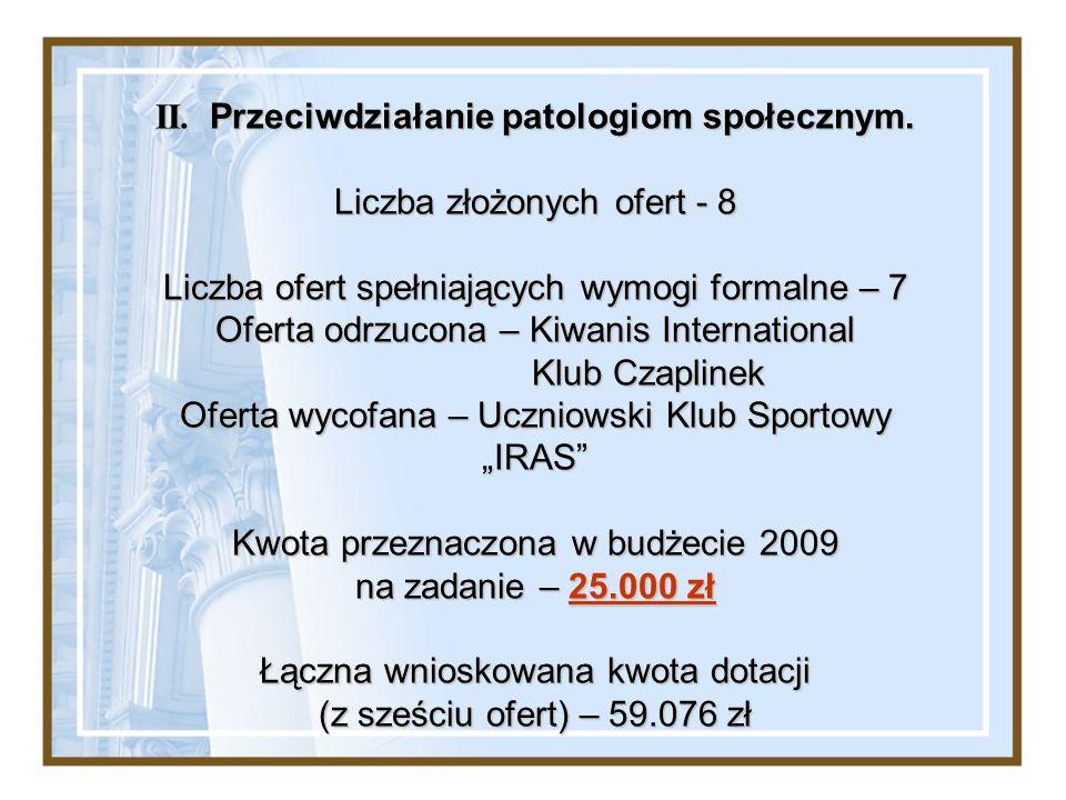 II. Przeciwdziałanie patologiom społecznym. Liczba złożonych ofert - 8 Liczba ofert spełniających wymogi formalne – 7 Oferta odrzucona – Kiwanis Inter