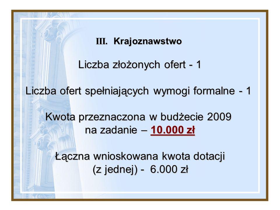 III. Krajoznawstwo Liczba złożonych ofert - 1 Liczba ofert spełniających wymogi formalne - 1 Kwota przeznaczona w budżecie 2009 na zadanie – 10.000 zł