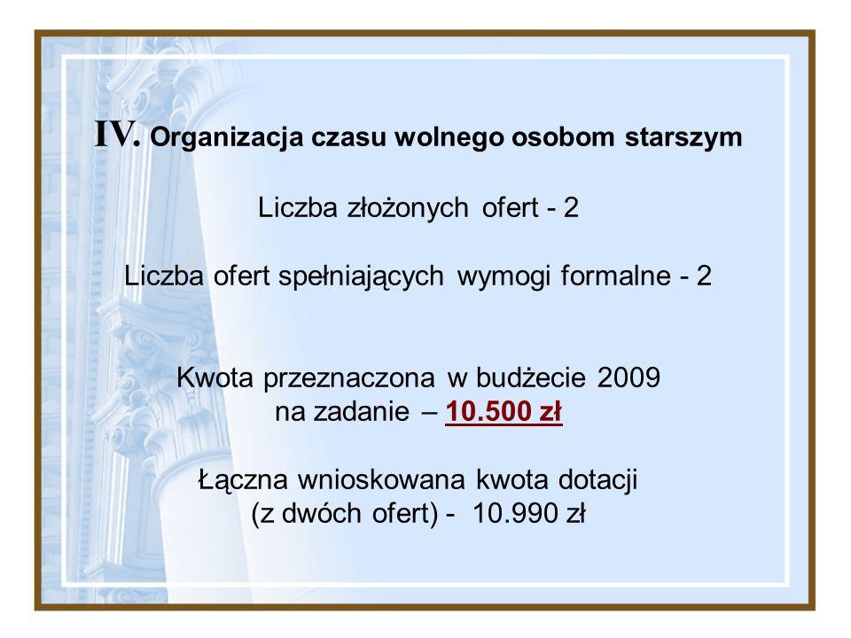 IV. Organizacja czasu wolnego osobom starszym Liczba złożonych ofert - 2 Liczba ofert spełniających wymogi formalne - 2 Kwota przeznaczona w budżecie