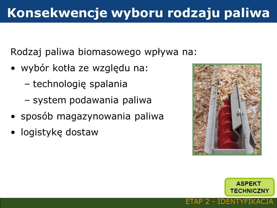 Konsekwencje wyboru rodzaju paliwa Rodzaj paliwa biomasowego wpływa na: wybór kotła ze względu na: –technologię spalania –system podawania paliwa spos